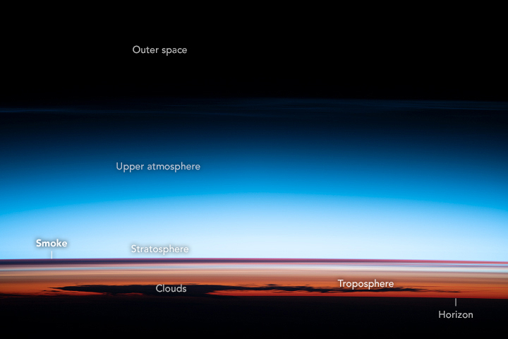 Atmosphere Layers
